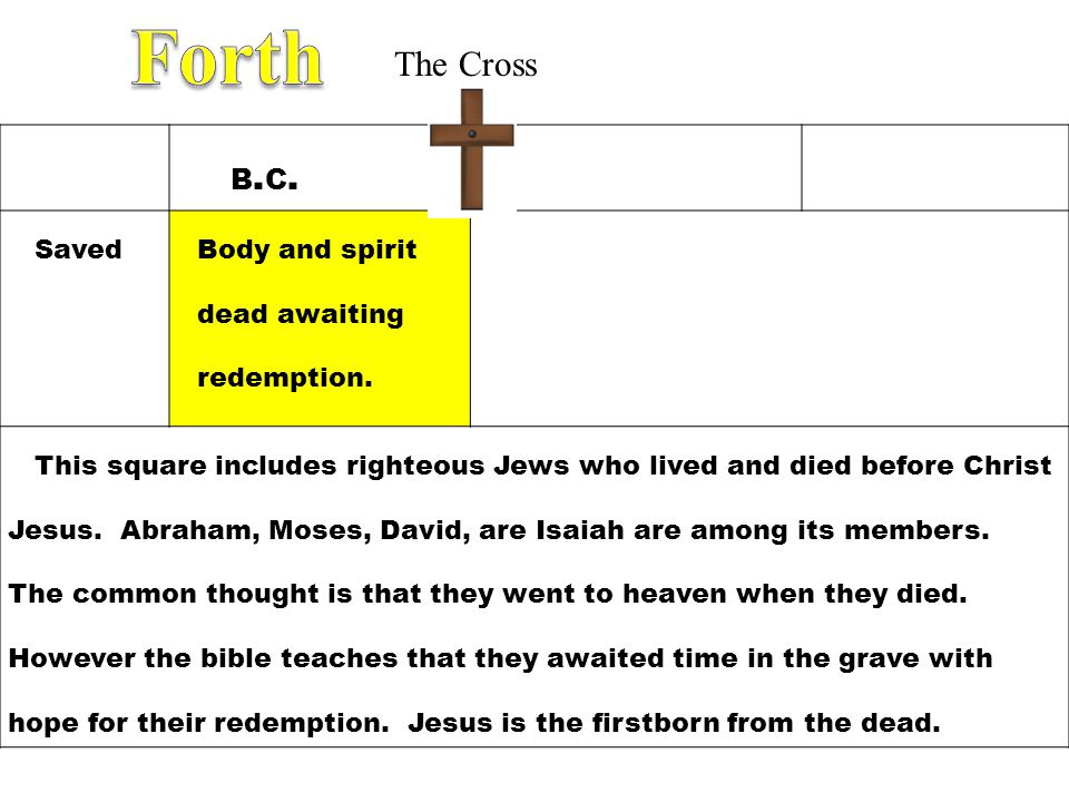Forth The Cross b.c. Saved Body and spirit dead awaiting redemption.