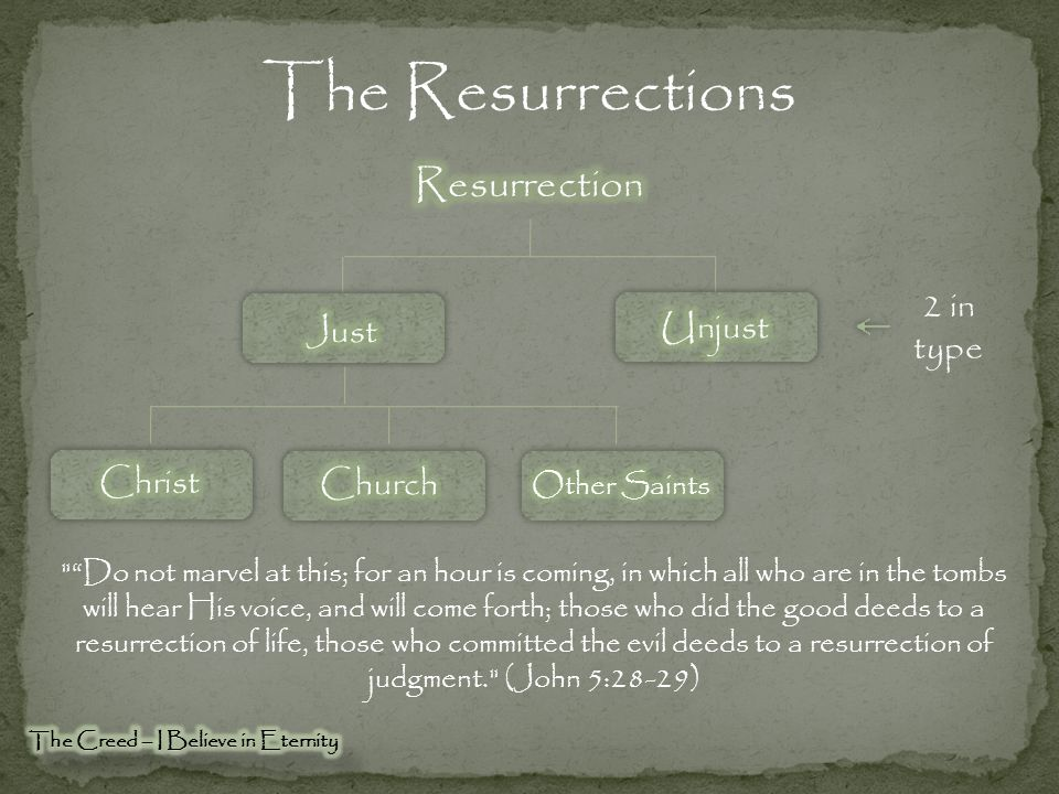 The Resurrections Resurrection 2 in type Unjust Just Christ Church