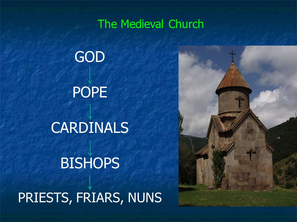 The Medieval Church GOD POPE CARDINALS BISHOPS PRIESTS, FRIARS, NUNS