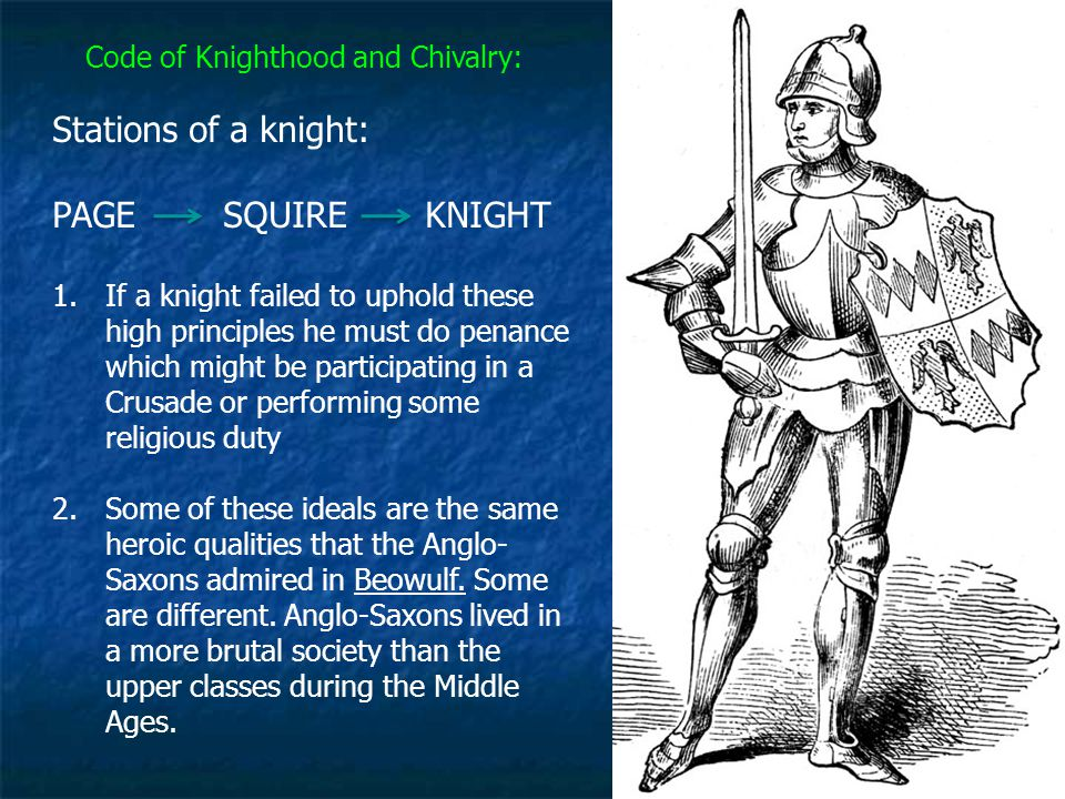 Code of Knighthood and Chivalry: