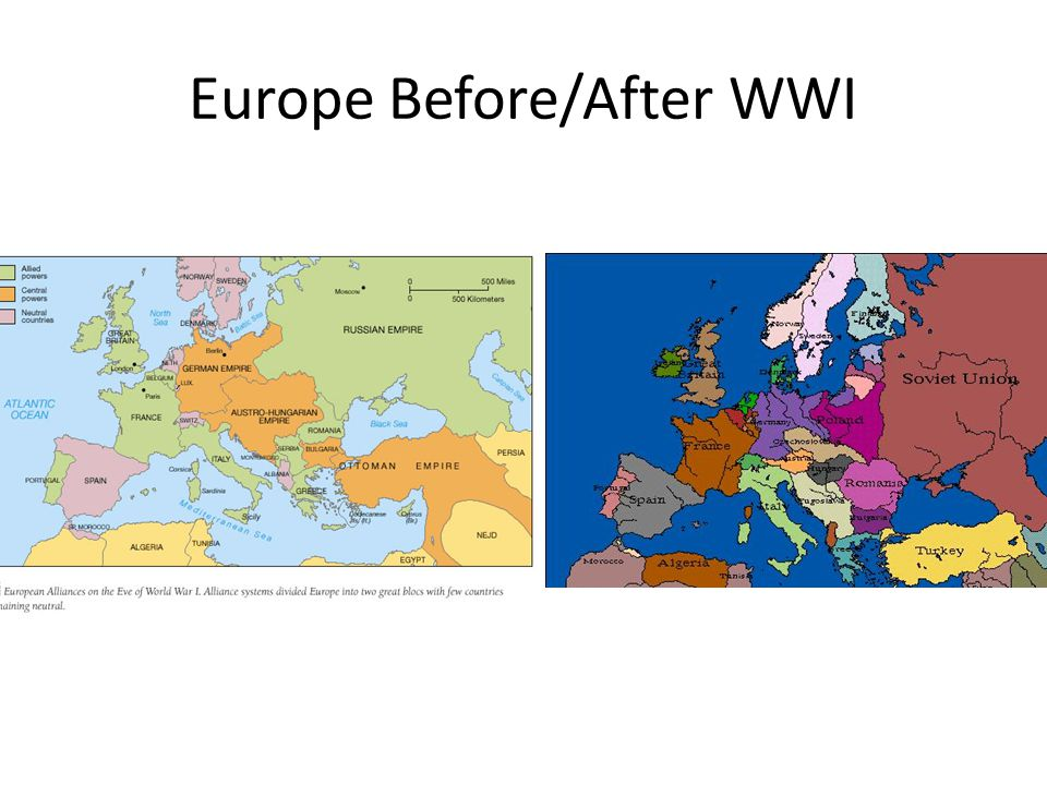 Europe Before/After WWI