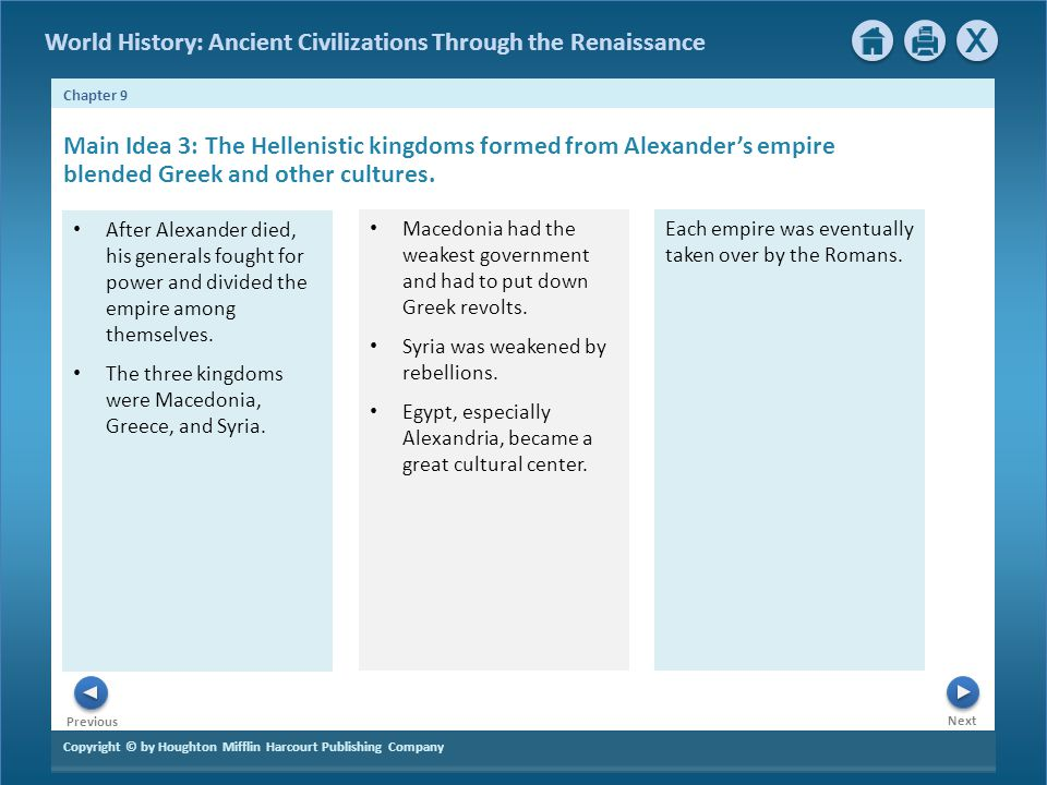 Main Idea 3: The Hellenistic kingdoms formed from Alexander's empire blended Greek and other cultures.