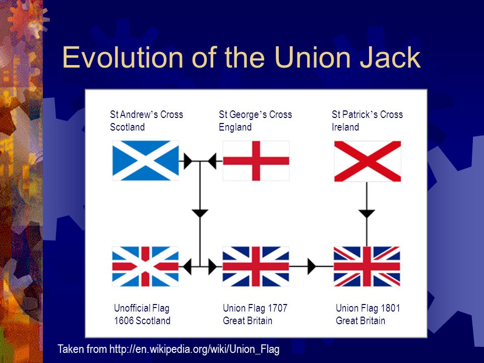 Evolution of the Union Jack