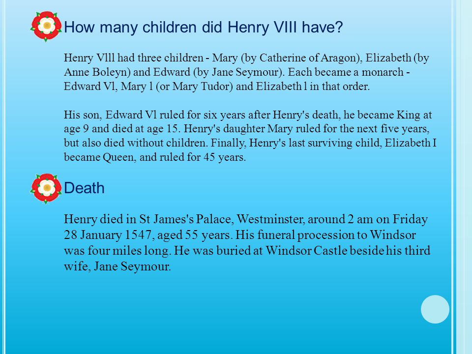 How many children did Henry VIII have