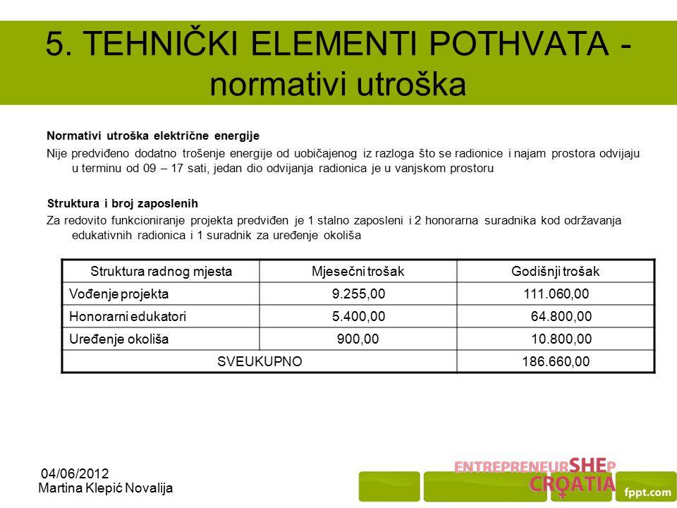 5. TEHNIČKI ELEMENTI POTHVATA - normativi utroška