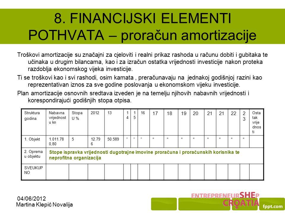8. FINANCIJSKI ELEMENTI POTHVATA – proračun amortizacije