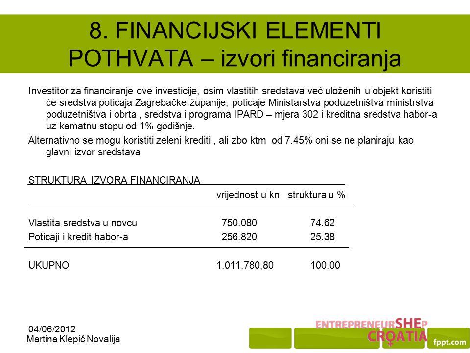 8. FINANCIJSKI ELEMENTI POTHVATA – izvori financiranja