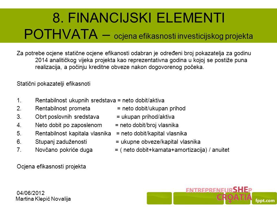 8. FINANCIJSKI ELEMENTI POTHVATA – ocjena efikasnosti investicijskog projekta