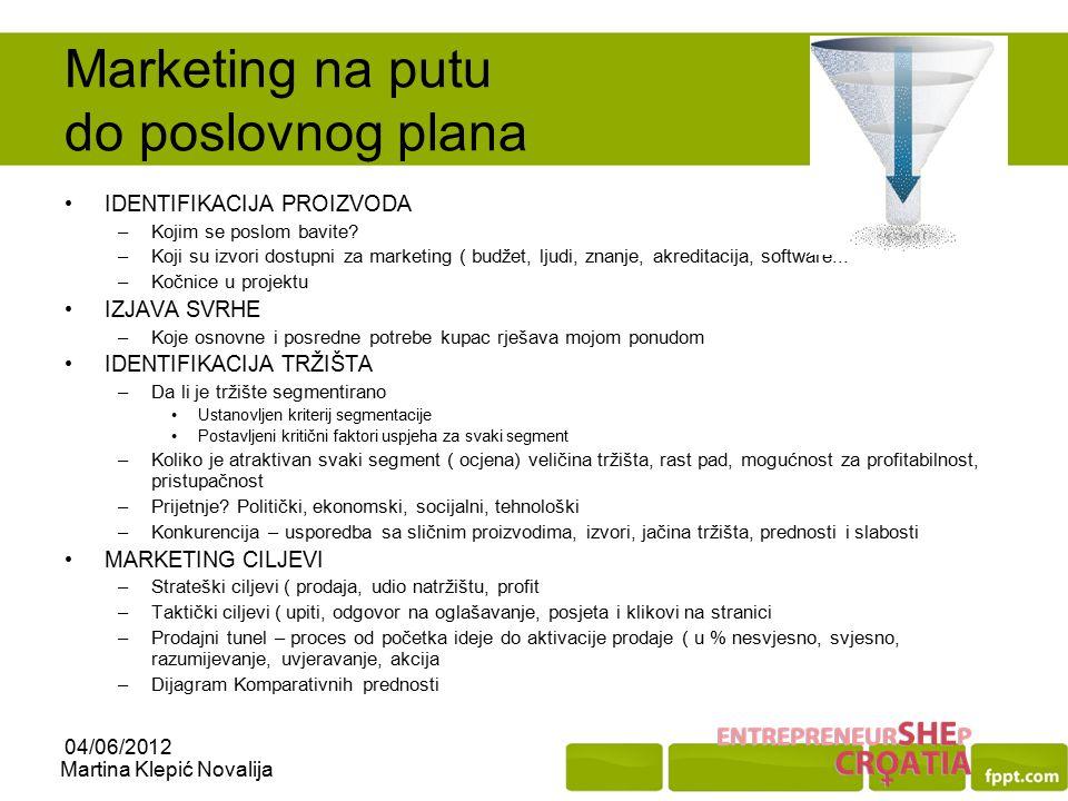 Marketing na putu do poslovnog plana