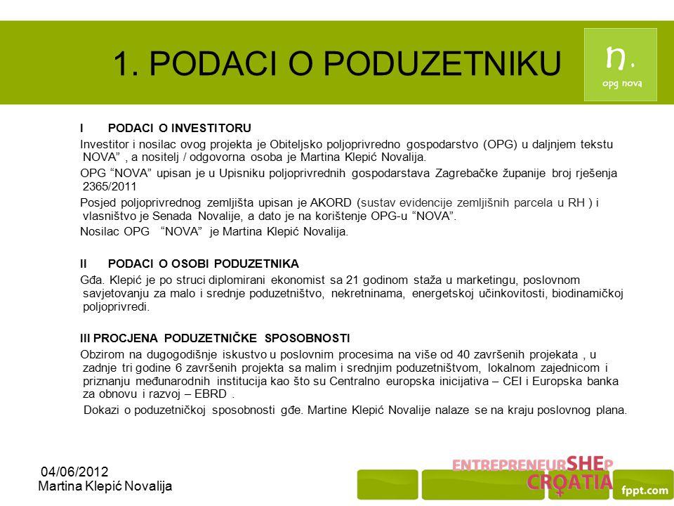 1. PODACI O PODUZETNIKU 04/06/2012 I PODACI O INVESTITORU