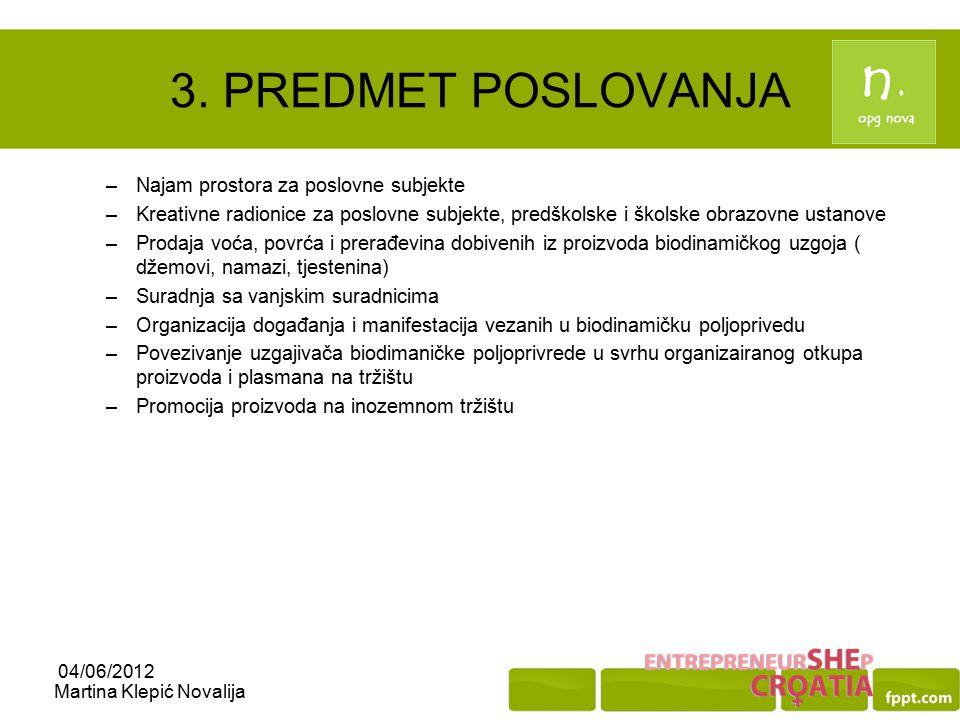 3. PREDMET POSLOVANJA Najam prostora za poslovne subjekte