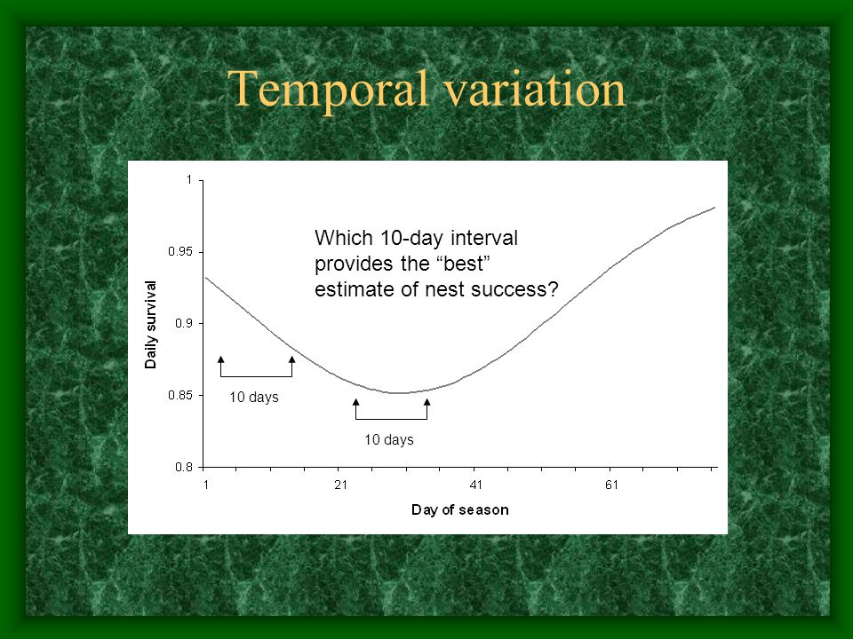 Temporal variation Which 10-day interval provides the best