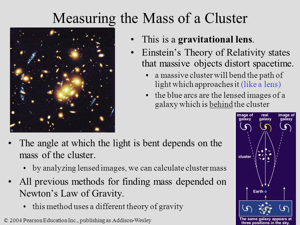 Measuring the Mass of a Cluster