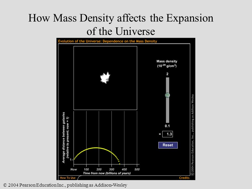 How Mass Density affects the Expansion of the Universe