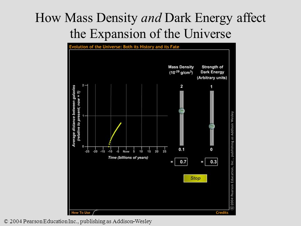 How Mass Density and Dark Energy affect the Expansion of the Universe
