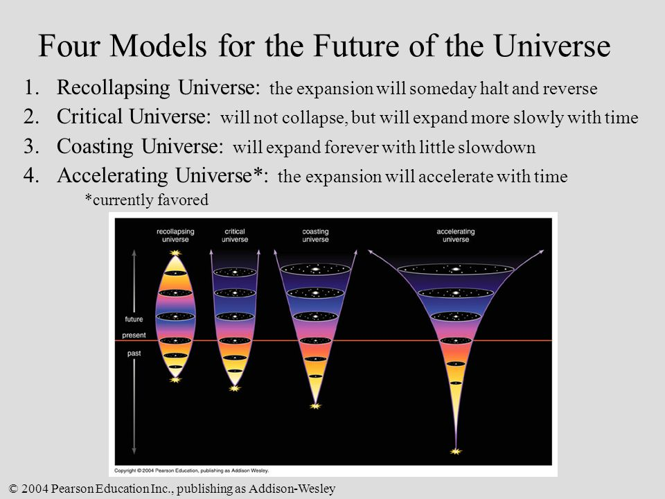 Four Models for the Future of the Universe