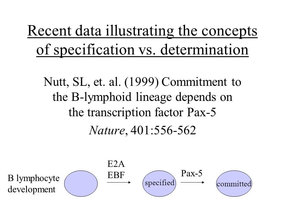 Recent data illustrating the concepts of specification vs