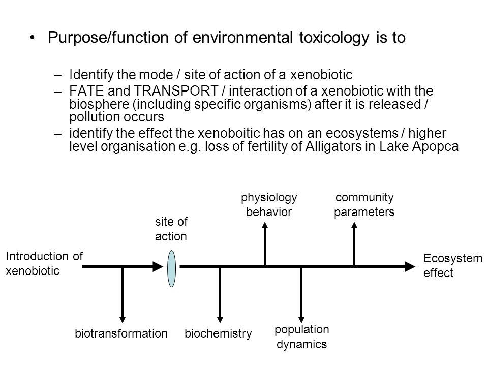 Purpose/function of environmental toxicology is to