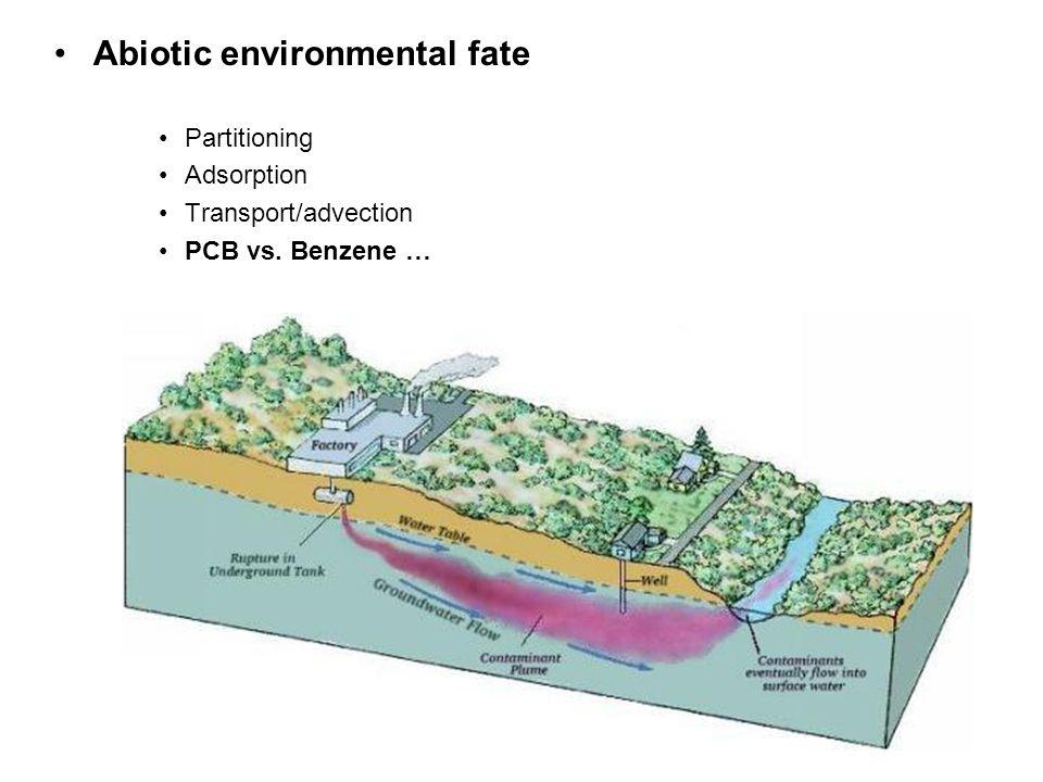 Abiotic environmental fate