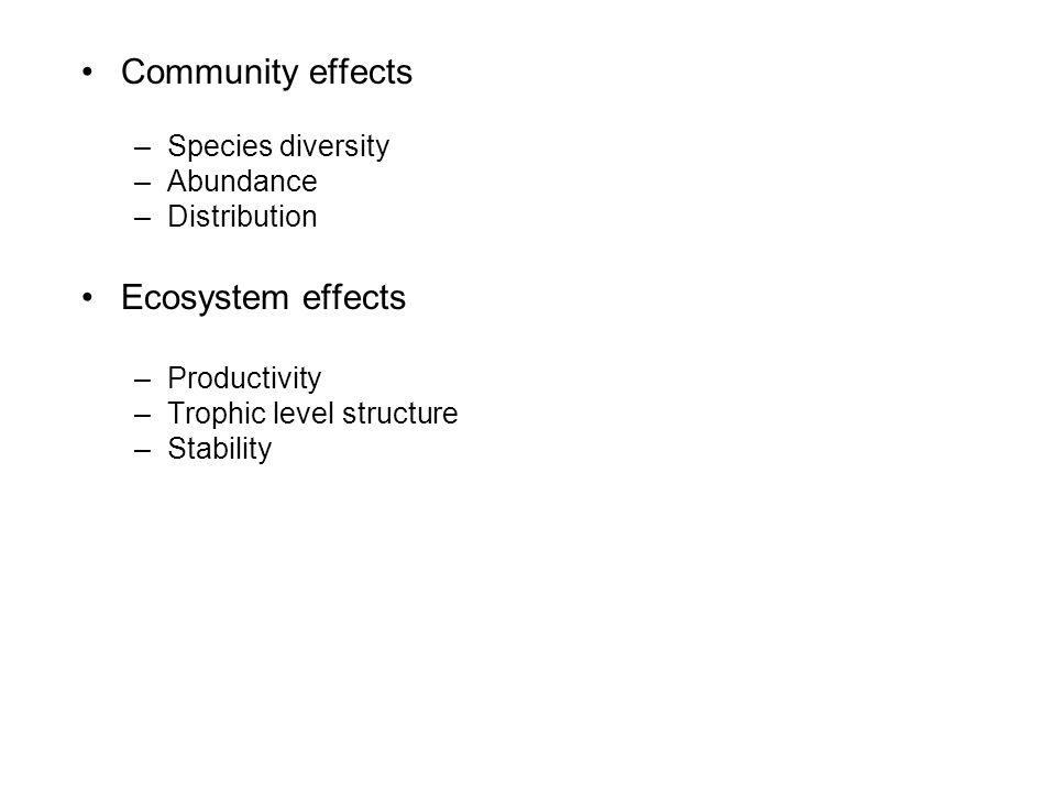 Community effects Ecosystem effects Species diversity Abundance