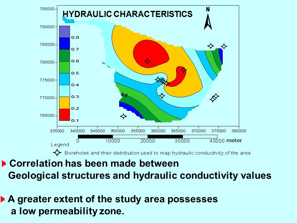 Geological structures and hydraulic conductivity values