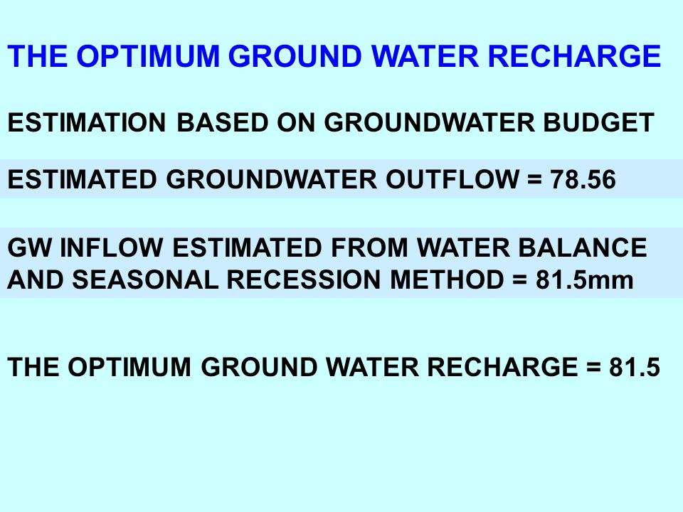 THE OPTIMUM GROUND WATER RECHARGE
