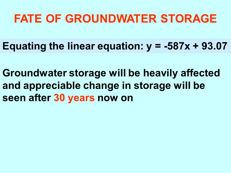FATE OF GROUNDWATER STORAGE