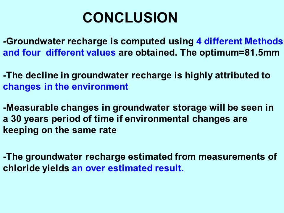 CONCLUSION -Groundwater recharge is computed using 4 different Methods