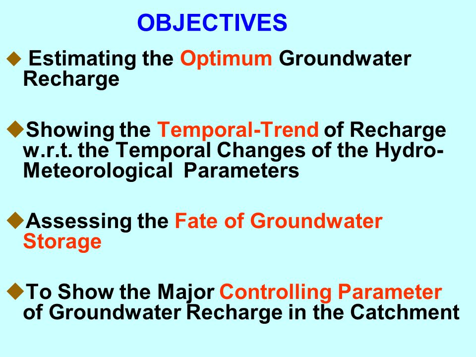 OBJECTIVES Estimating the Optimum Groundwater Recharge.