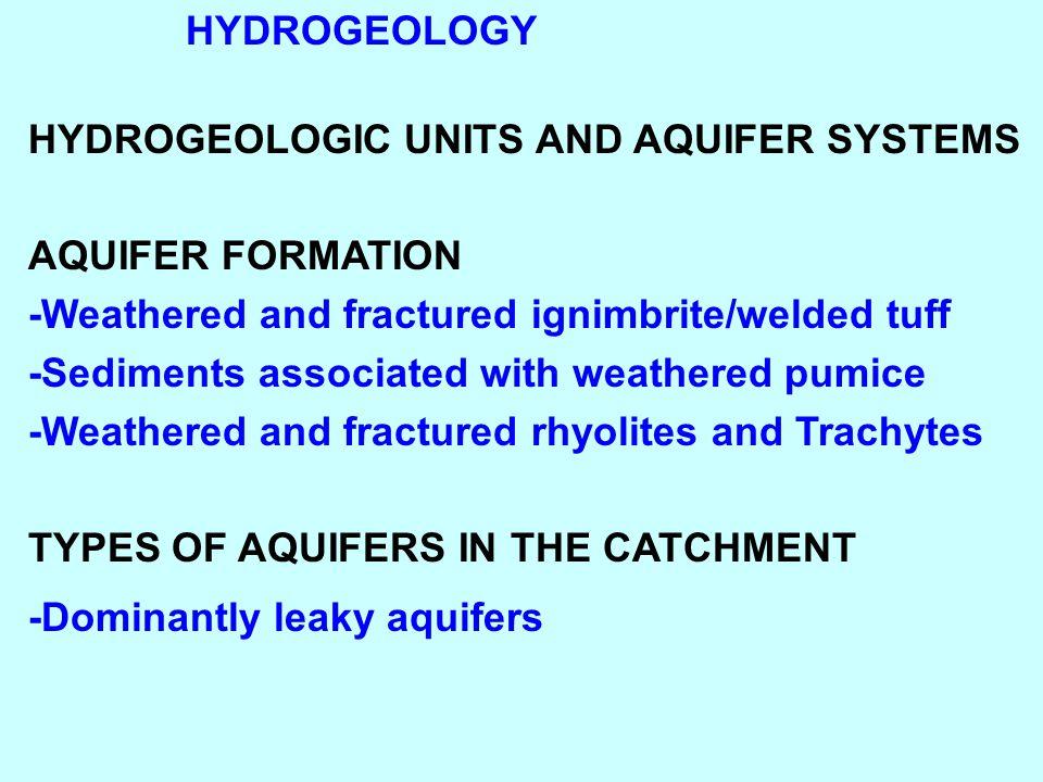 HYDROGEOLOGIC UNITS AND AQUIFER SYSTEMS AQUIFER FORMATION