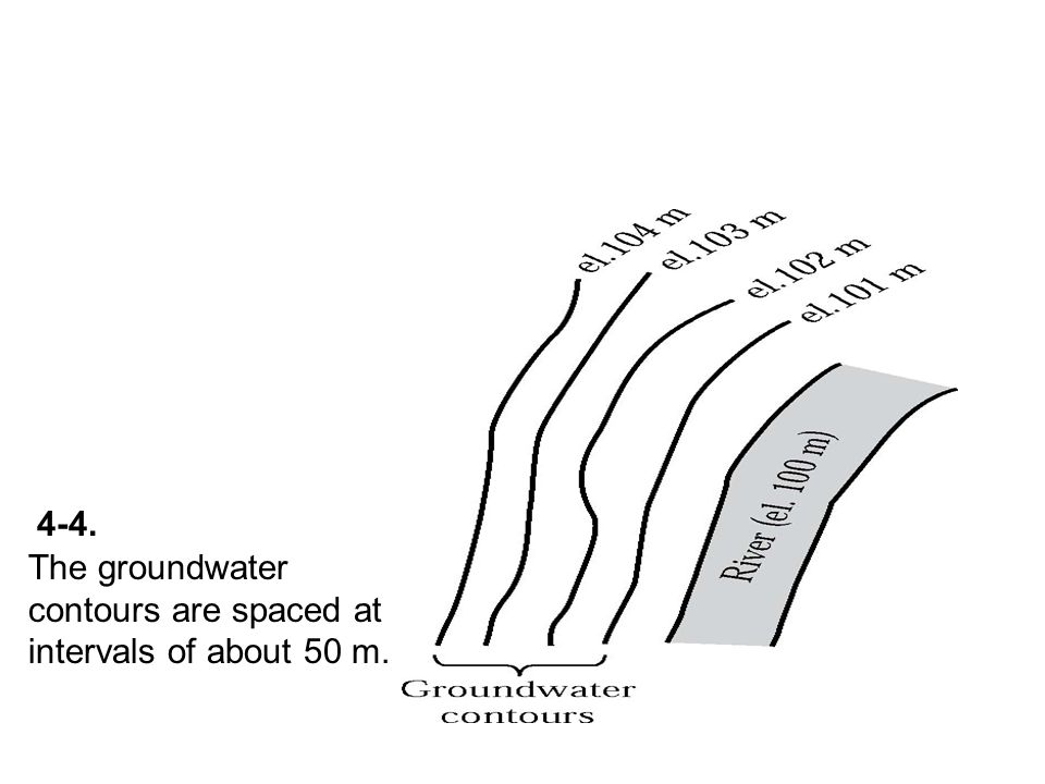 4-4. The groundwater contours are spaced at intervals of about 50 m.