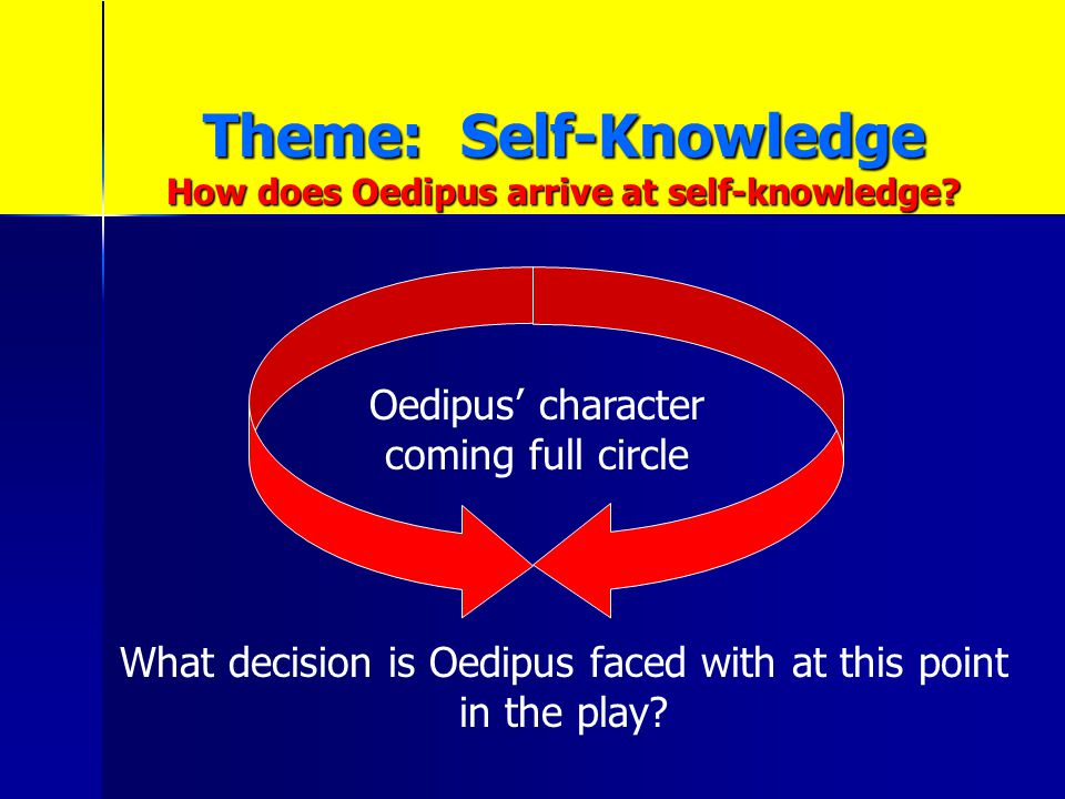 Theme: Self-Knowledge How does Oedipus arrive at self-knowledge