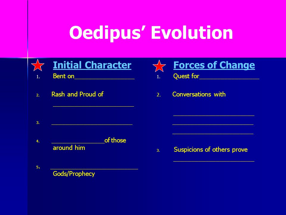 Oedipus' Evolution Initial Character Forces of Change