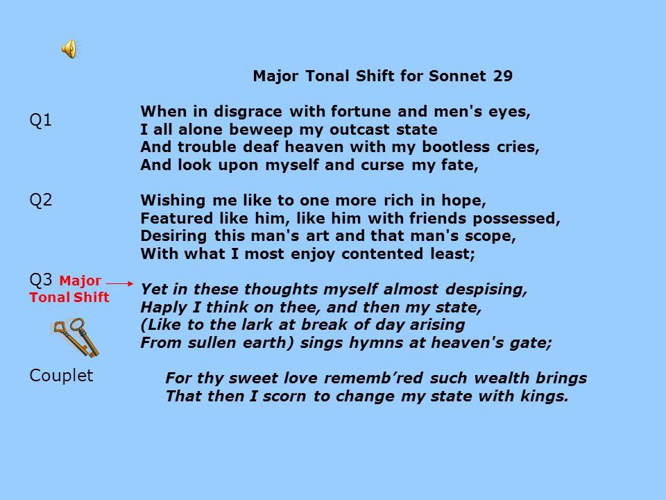 Major Tonal Shift for Sonnet 29