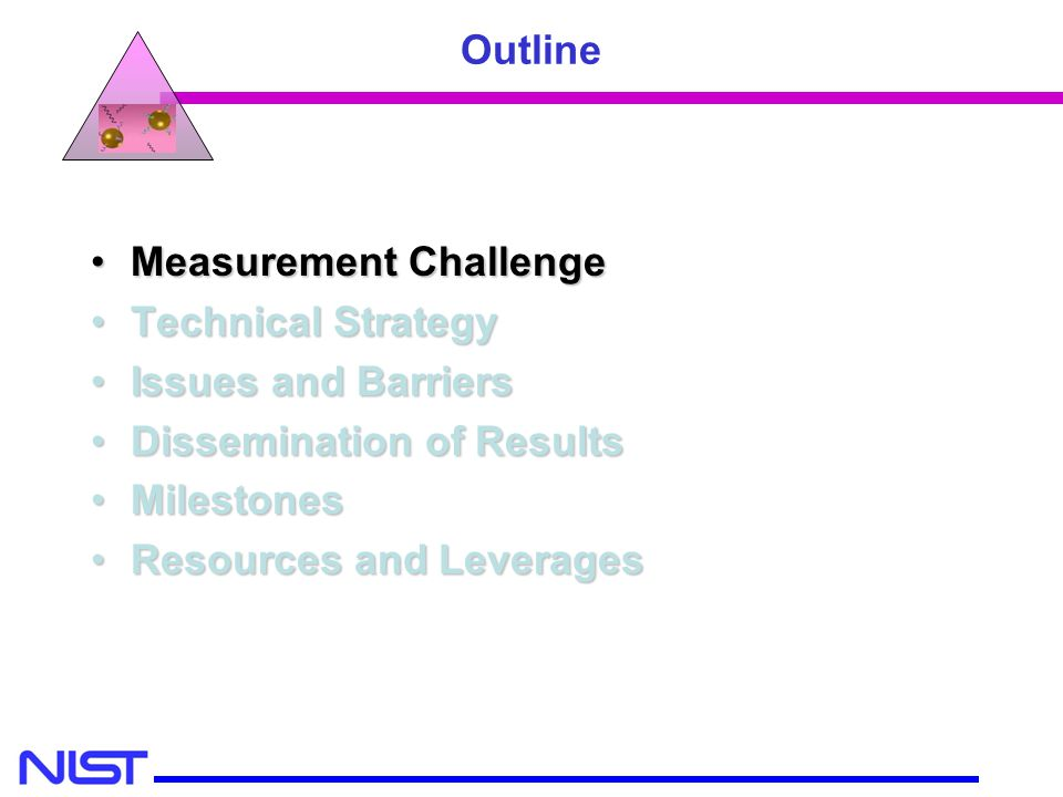 Outline Measurement Challenge. Technical Strategy. Issues and Barriers. Dissemination of Results.