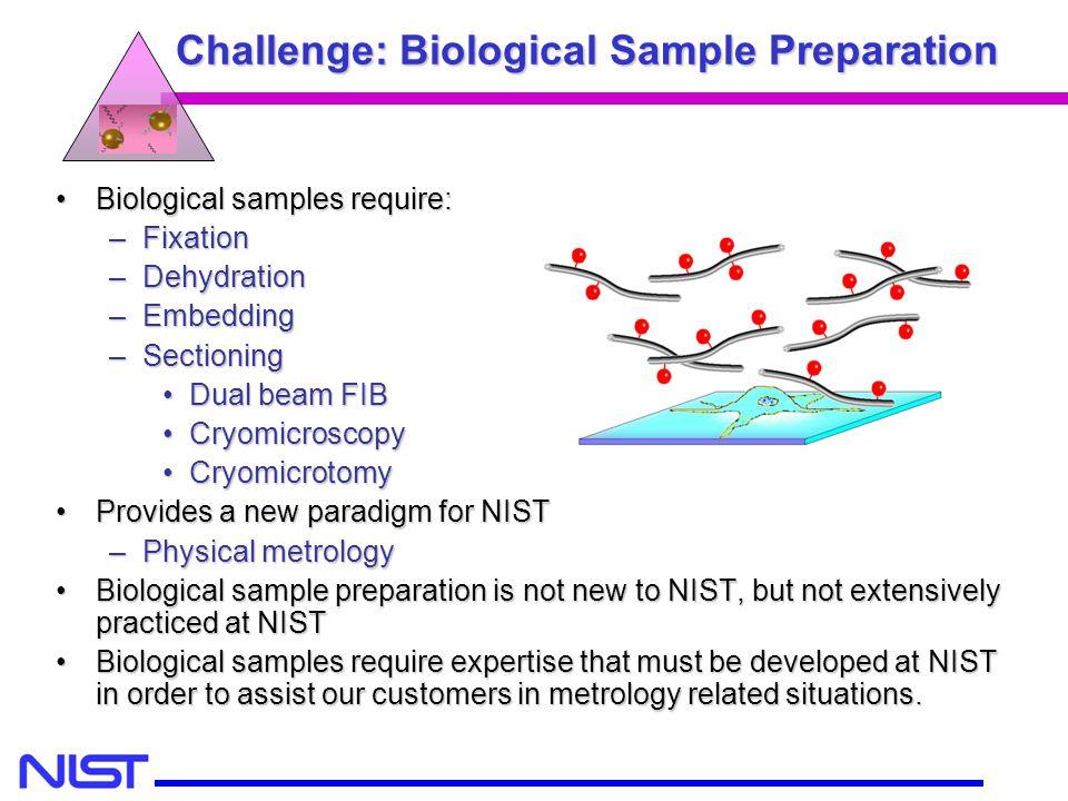 Challenge: Biological Sample Preparation