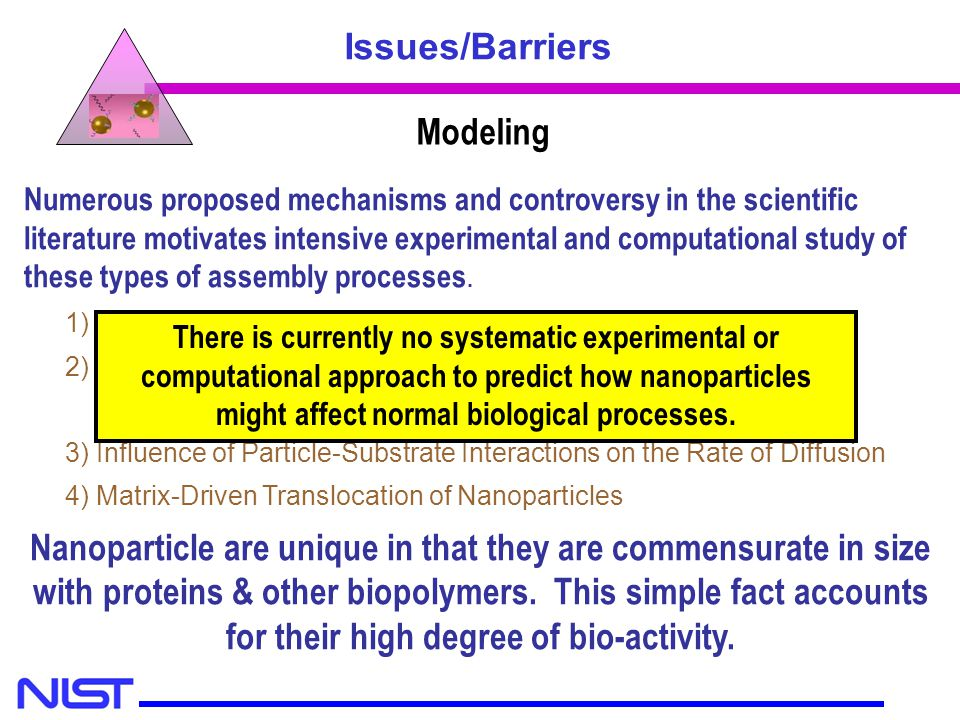 Issues/Barriers Modeling