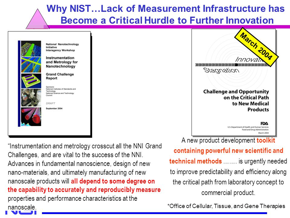 NIST's Role Why NIST…Lack of Measurement Infrastructure has