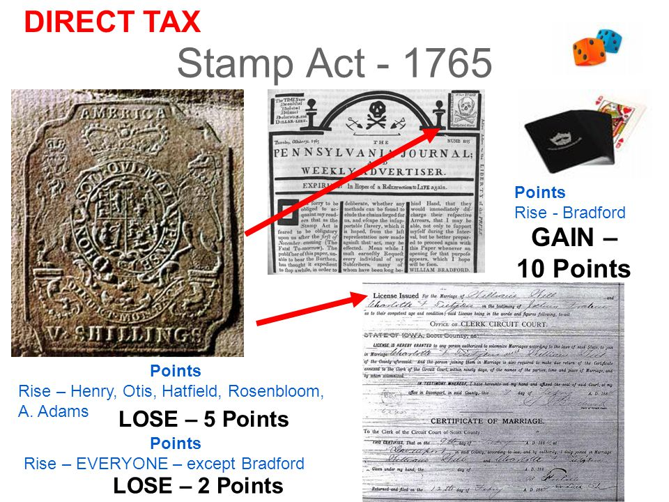 Stamp Act - 1765 DIRECT TAX GAIN – 10 Points LOSE – 5 Points