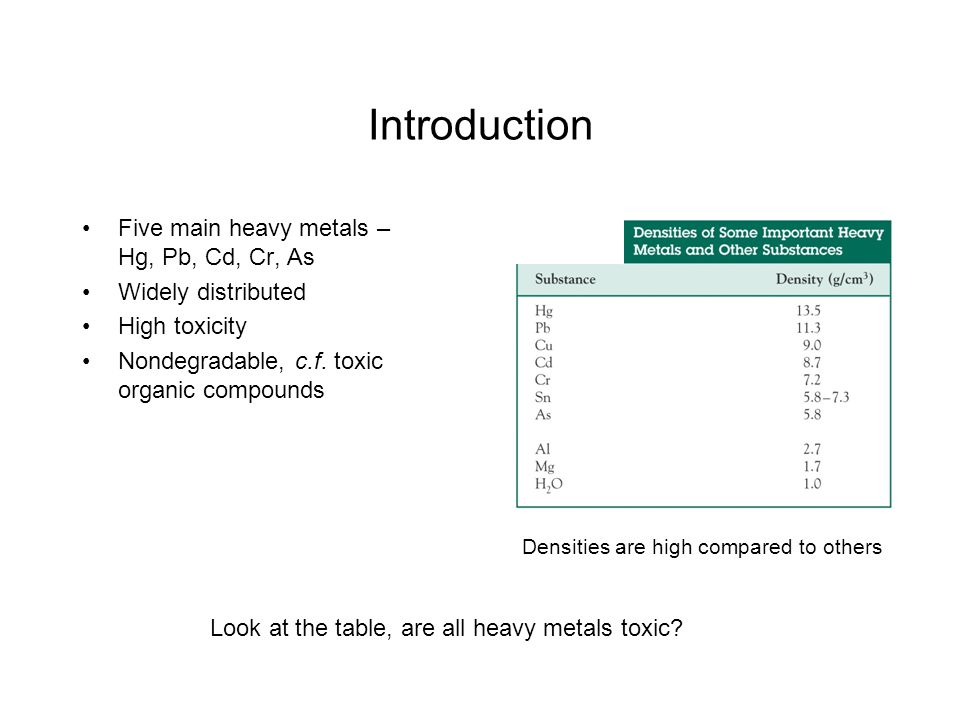 Introduction Five main heavy metals – Hg, Pb, Cd, Cr, As