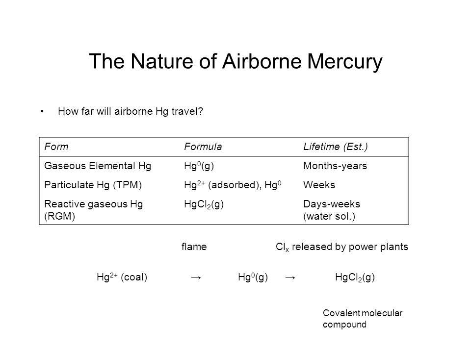 The Nature of Airborne Mercury