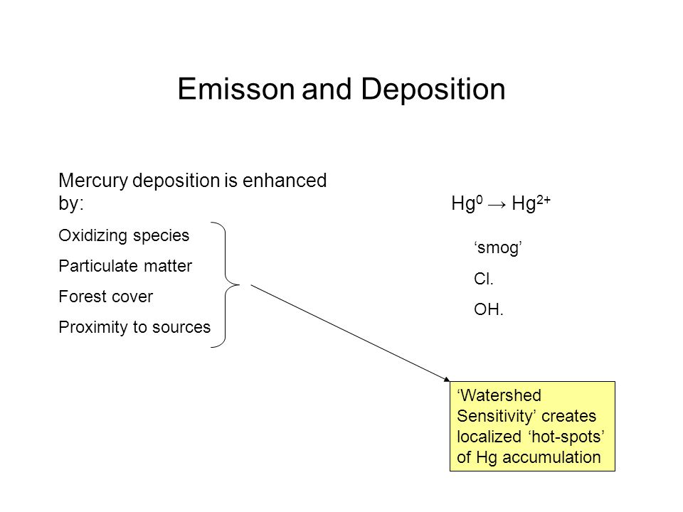 Emisson and Deposition