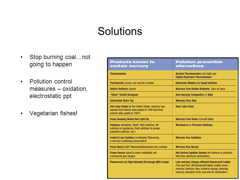 Solutions Stop burning coal…not going to happen