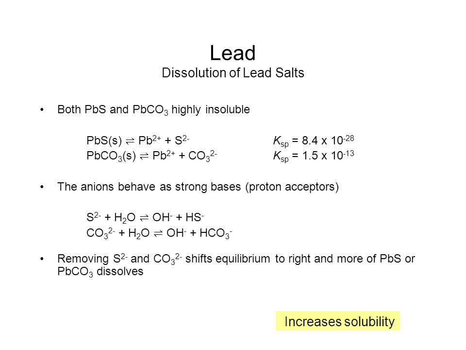 Lead Dissolution of Lead Salts
