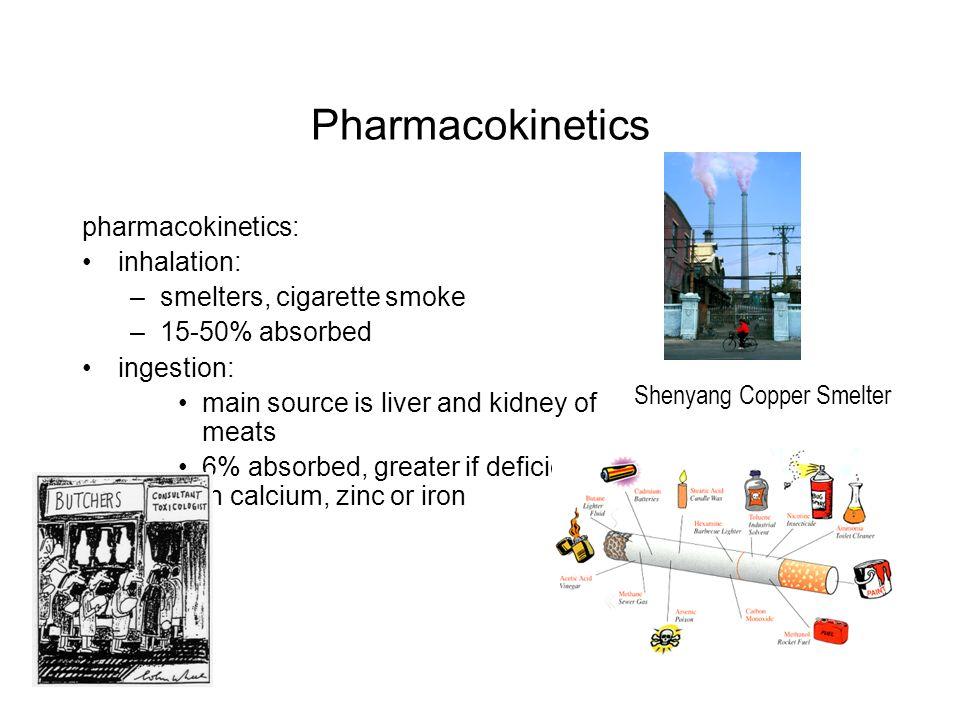Pharmacokinetics pharmacokinetics: inhalation: