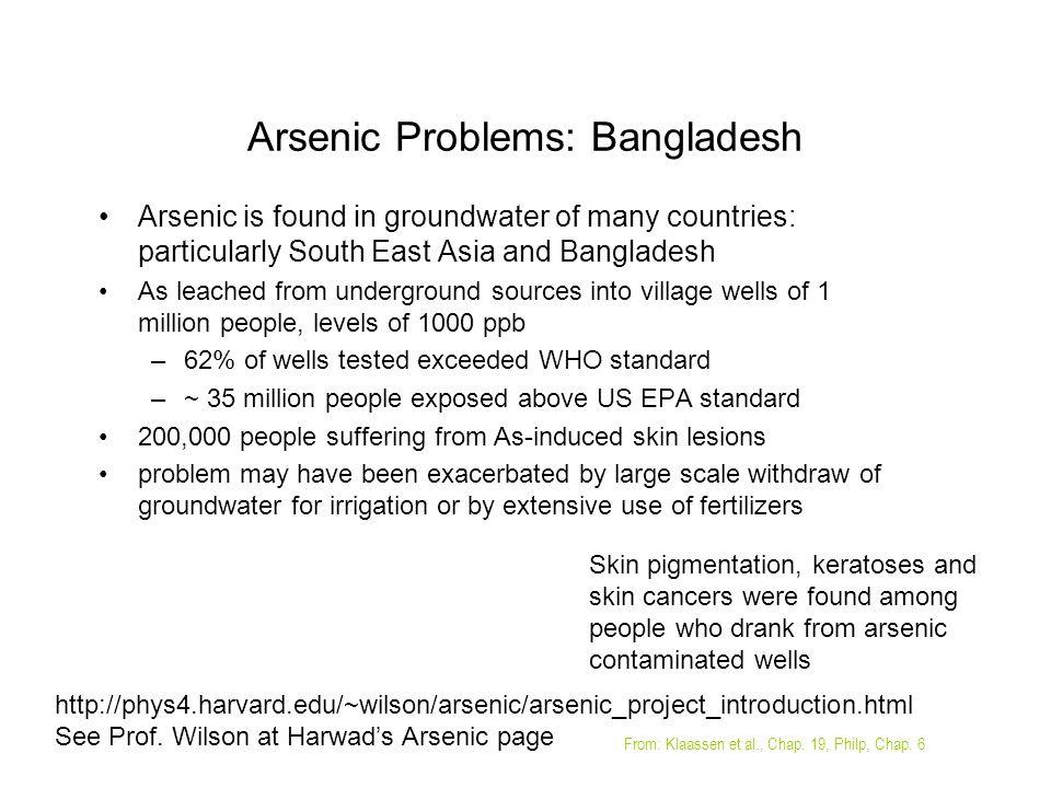 Arsenic Problems: Bangladesh