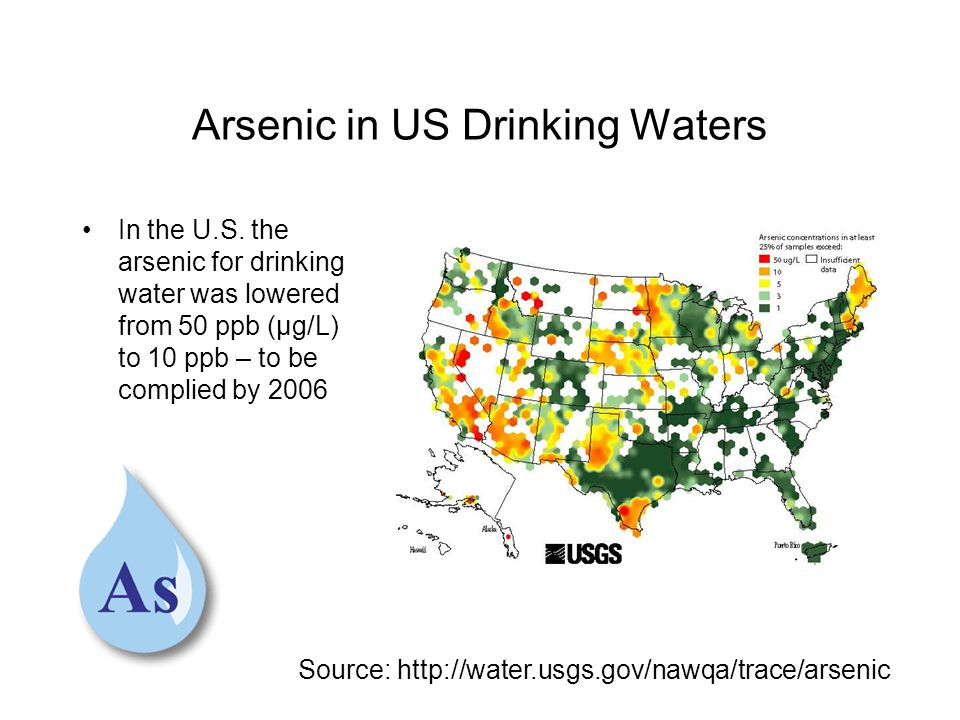 Arsenic in US Drinking Waters