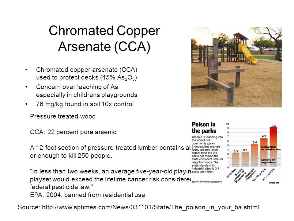 Chromated Copper Arsenate (CCA)