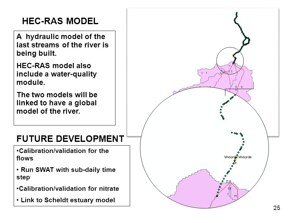 HEC-RAS MODEL FUTURE DEVELOPMENT