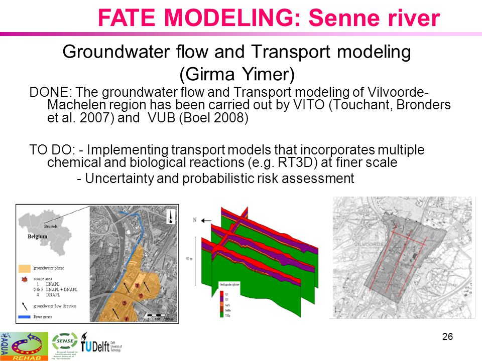 Groundwater flow and Transport modeling (Girma Yimer)